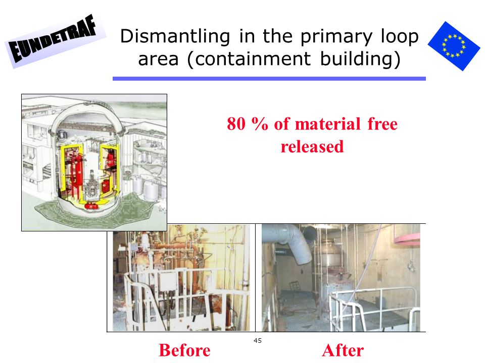 Dismantling in the primary loop area (containment building)
