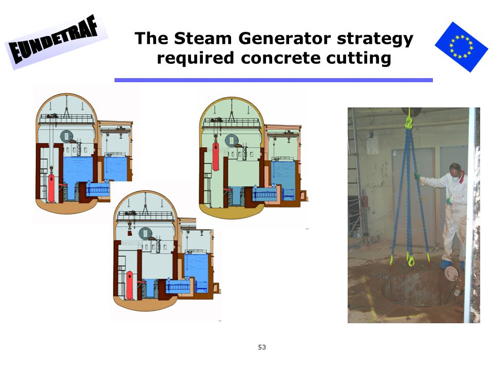 The Steam Generator strategy required concrete cutting