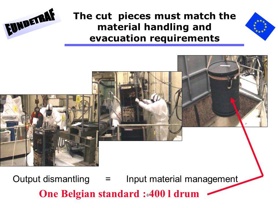 One Belgian standard : 400 l drum