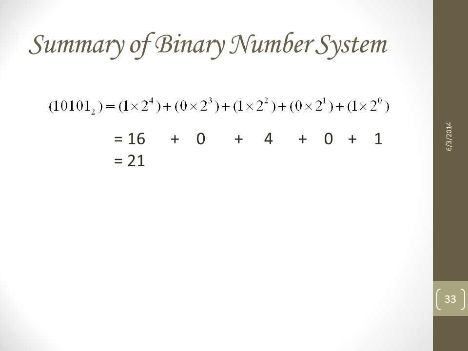 Summary of Binary Number System