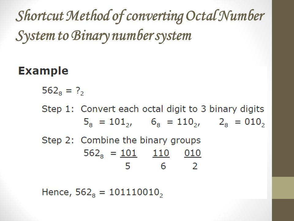 Shortcut Method of converting Octal Number System to Binary number system