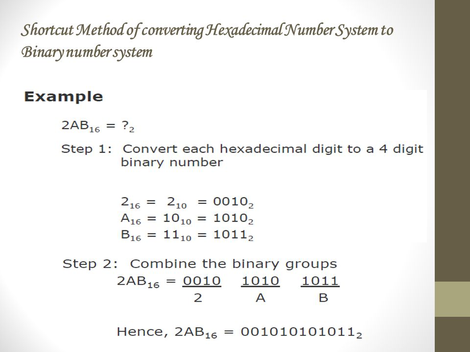 Shortcut Method of converting Hexadecimal Number System to Binary number system