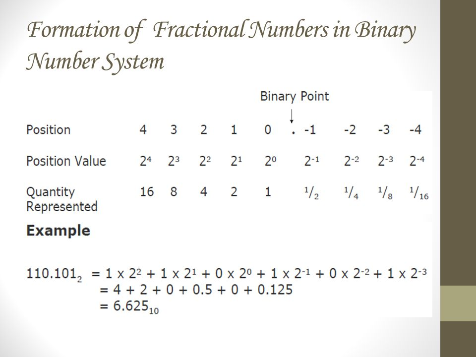 Formation of Fractional Numbers in Binary Number System