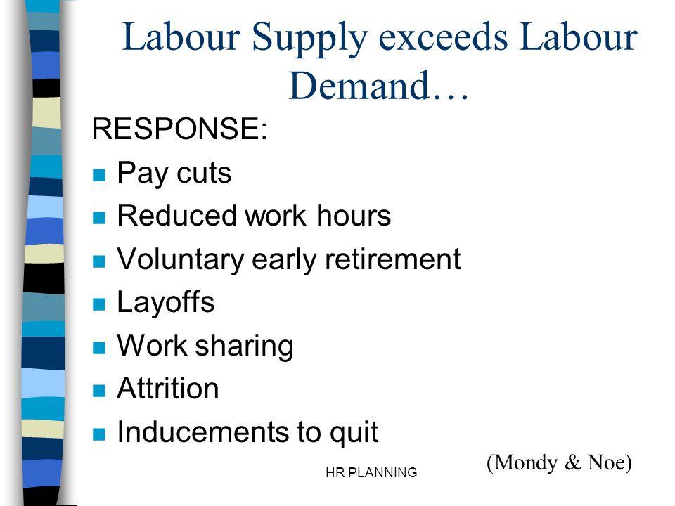 Labour Supply exceeds Labour Demand…