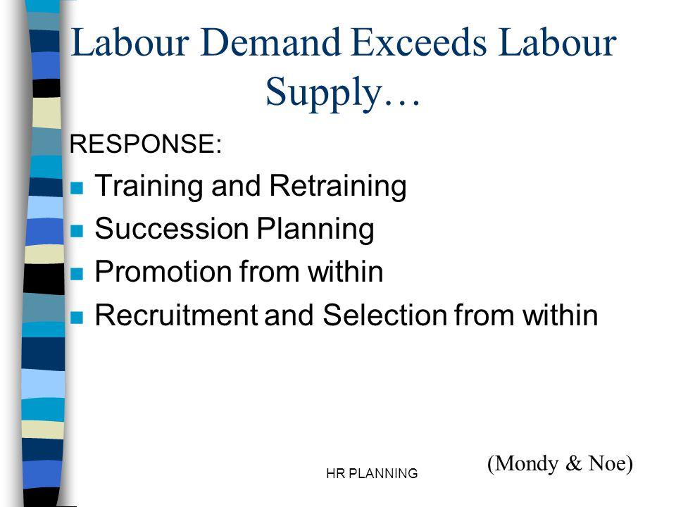 Labour Demand Exceeds Labour Supply…