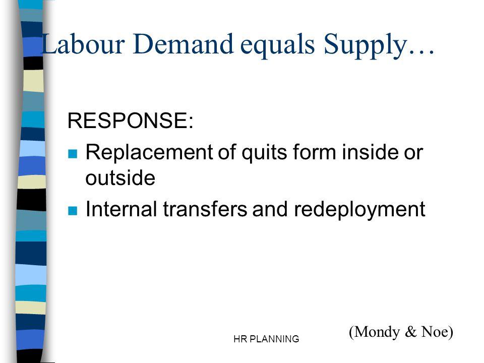 Labour Demand equals Supply…