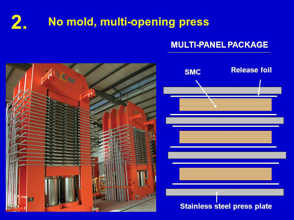 2. No mold, multi-opening press MULTI-PANEL PACKAGE Release foil SMC