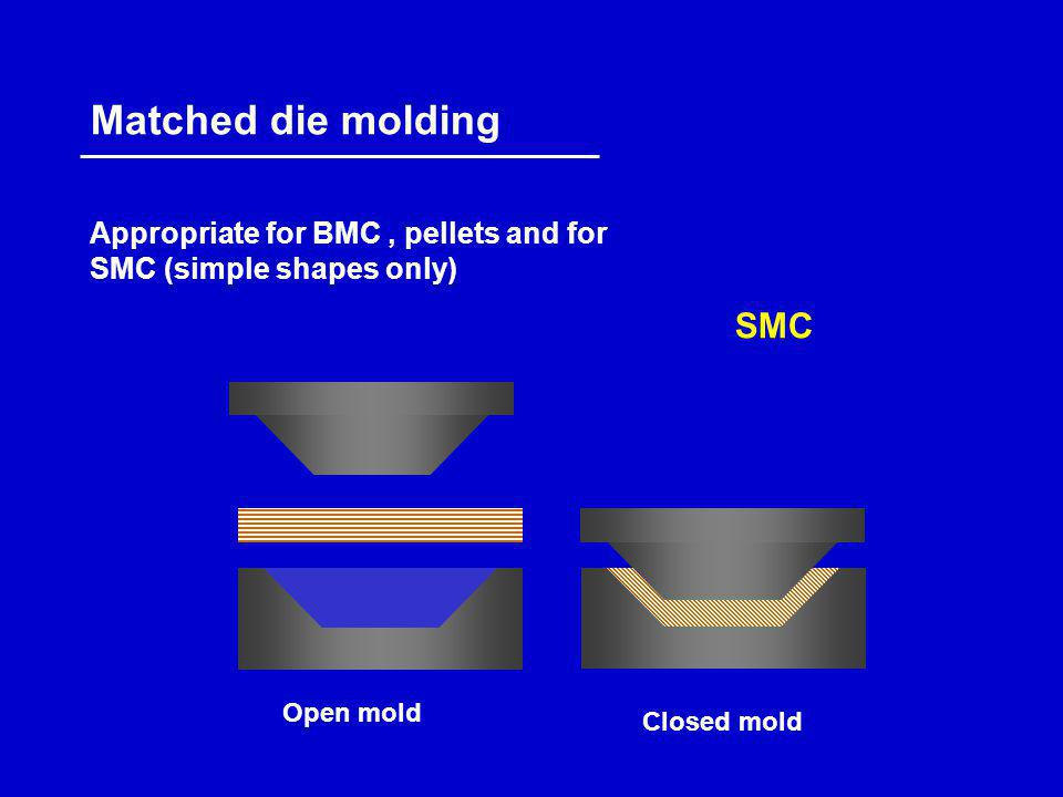 Matched die molding SMC