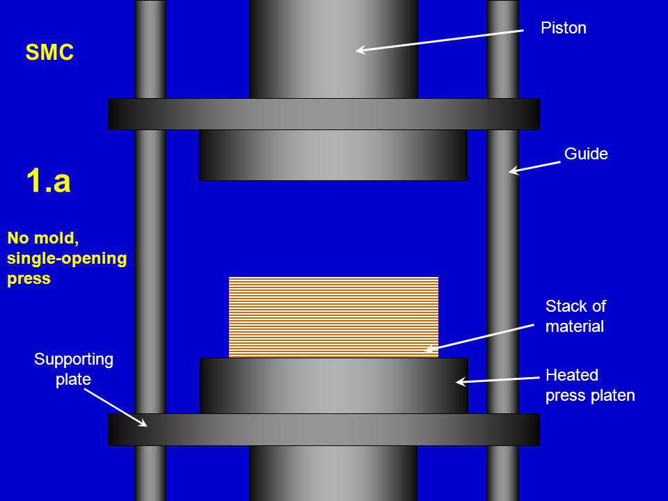 1.a SMC Piston Guide No mold, single-opening press Stack of material