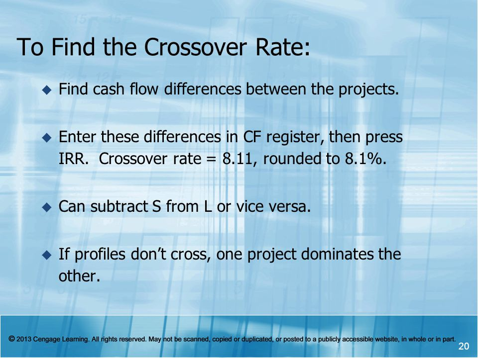 To Find the Crossover Rate: