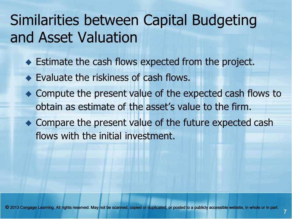 Similarities between Capital Budgeting and Asset Valuation