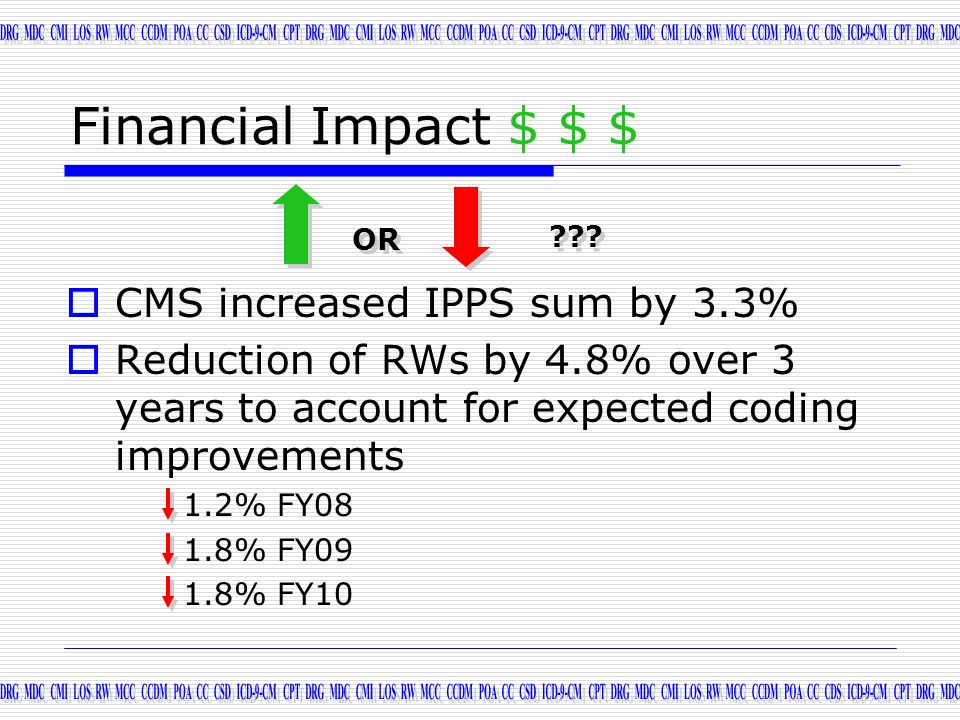 Financial Impact $ $ $ CMS increased IPPS sum by 3.3%