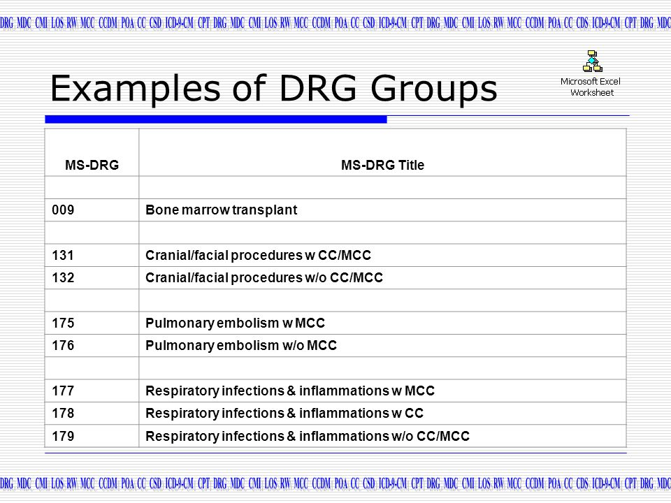 Examples of DRG Groups MS-DRG MS-DRG Title 009 Bone marrow transplant