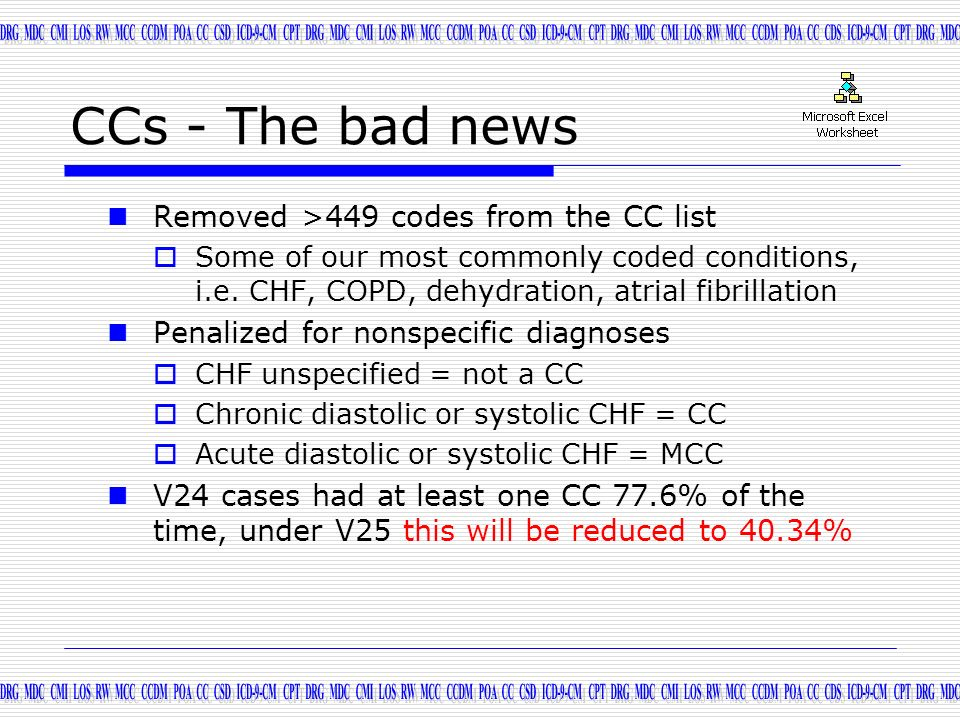 CCs - The bad news Removed >449 codes from the CC list