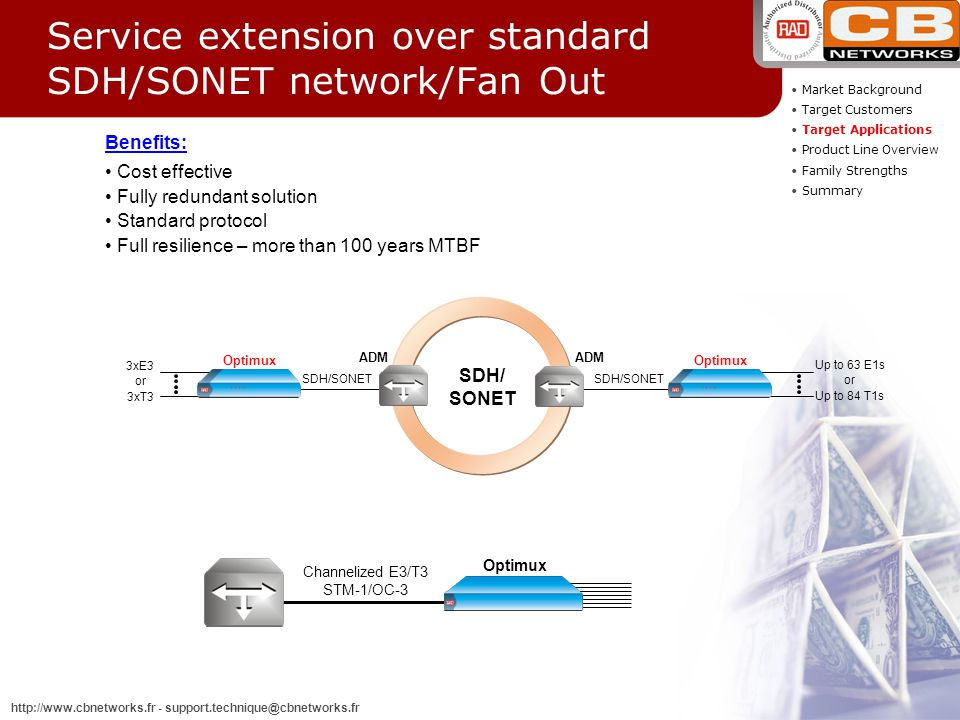 Service extension over standard SDH/SONET network/Fan Out