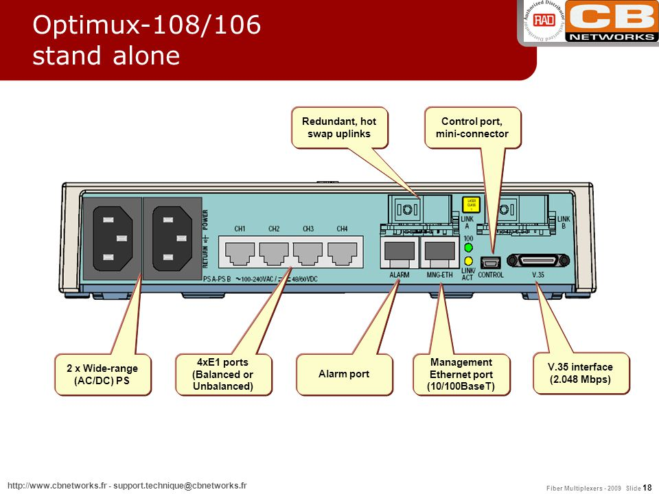 Optimux-108/106 stand alone Redundant, hot swap uplinks