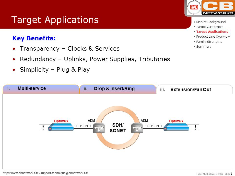 Target Applications Key Benefits: Transparency – Clocks & Services