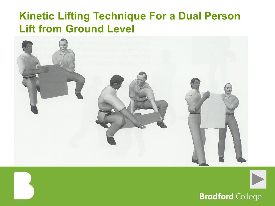 Kinetic Lifting Technique For a Dual Person Lift from Ground Level