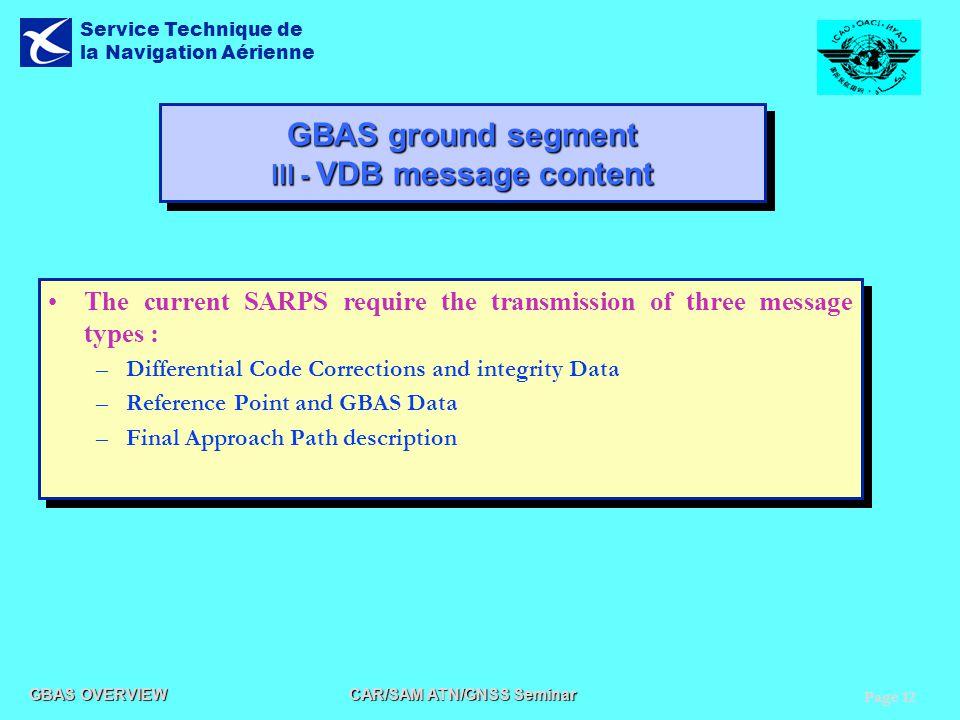 GBAS ground segment III - VDB message content