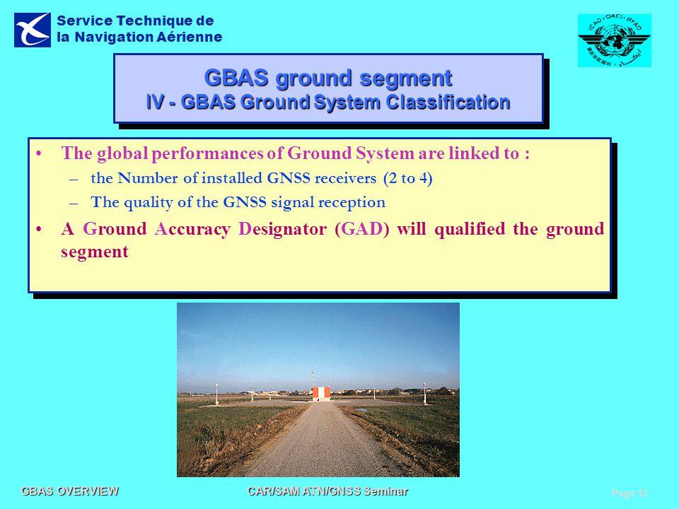 GBAS ground segment IV - GBAS Ground System Classification
