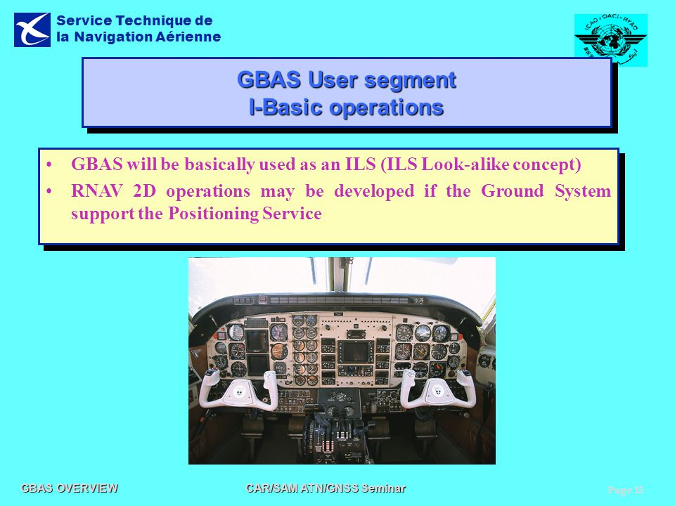 GBAS User segment I-Basic operations