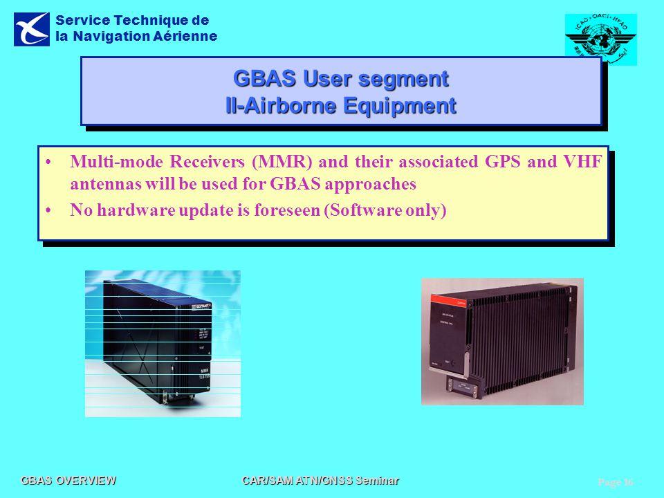 GBAS User segment II-Airborne Equipment