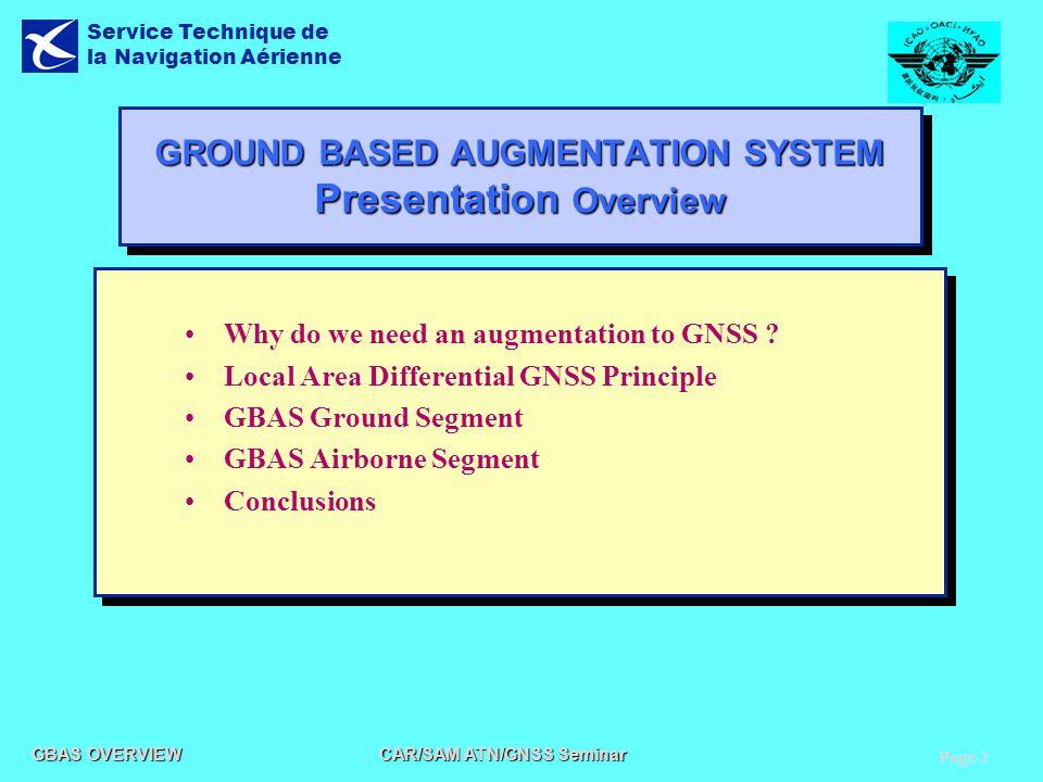 GROUND BASED AUGMENTATION SYSTEM Presentation Overview