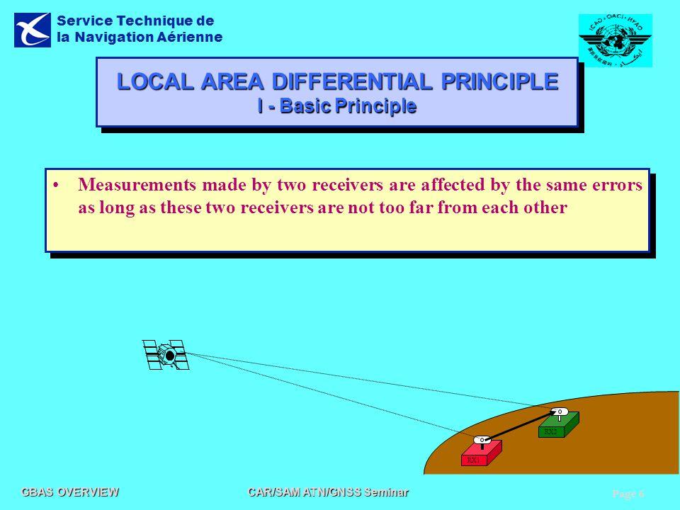 LOCAL AREA DIFFERENTIAL PRINCIPLE I - Basic Principle