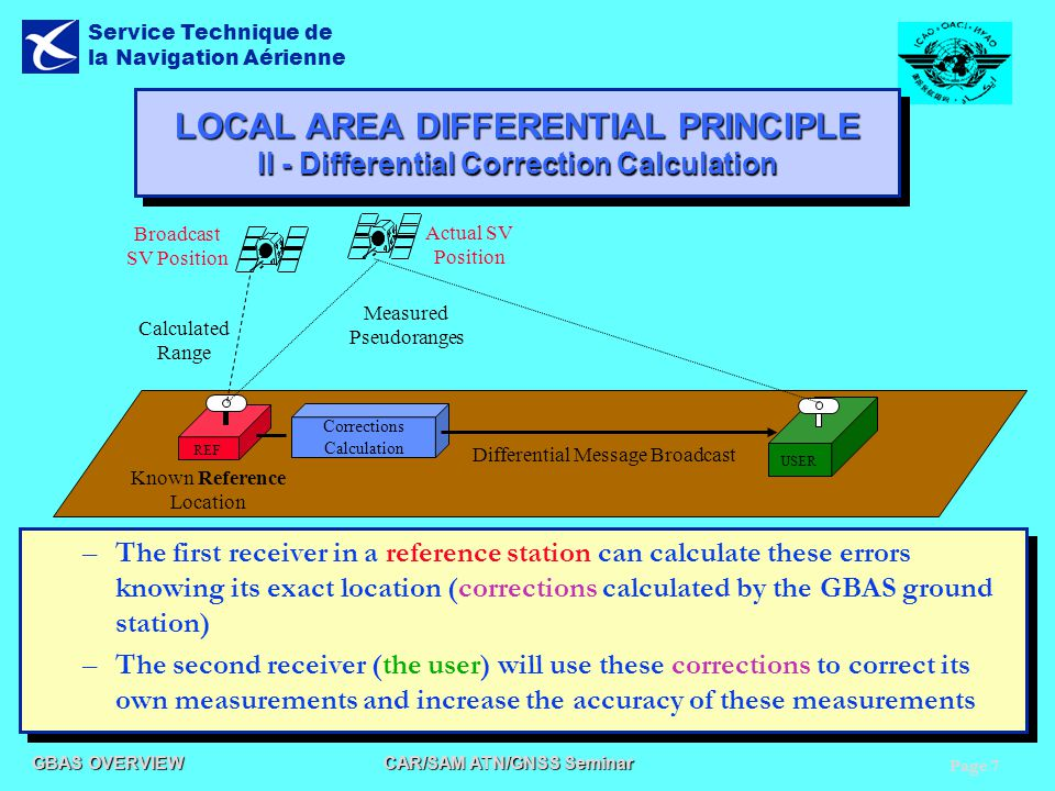 LOCAL AREA DIFFERENTIAL PRINCIPLE II - Differential Correction Calculation