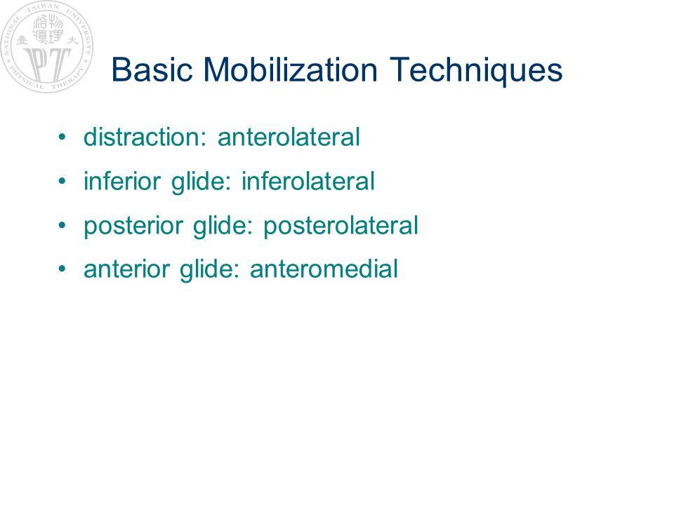Basic Mobilization Techniques