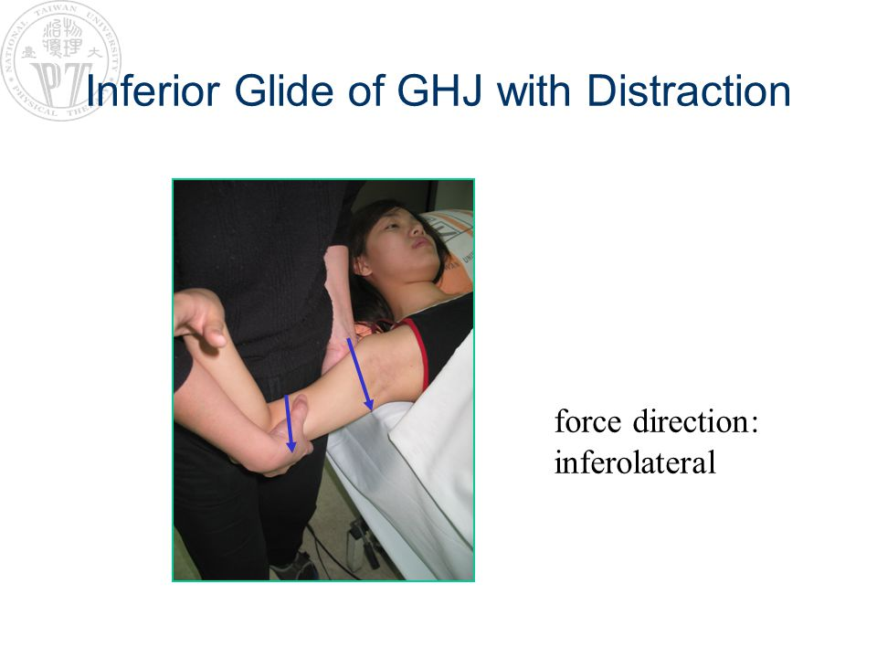 Inferior Glide of GHJ with Distraction