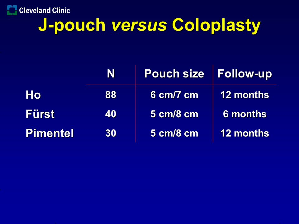 J-pouch versus Coloplasty