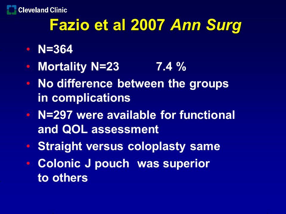 Fazio et al 2007 Ann Surg N=364 Mortality N=23 7.4 %