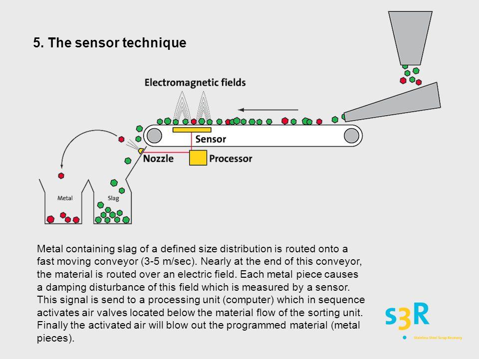 5. The sensor technique