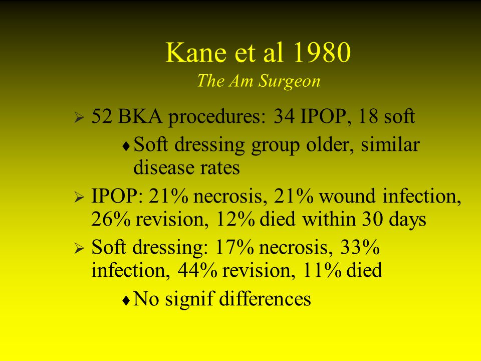 Kane et al 1980 The Am Surgeon