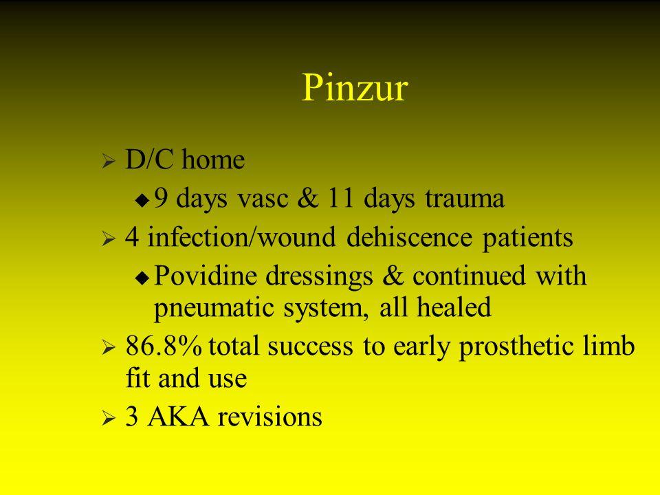 Pinzur D/C home 9 days vasc & 11 days trauma