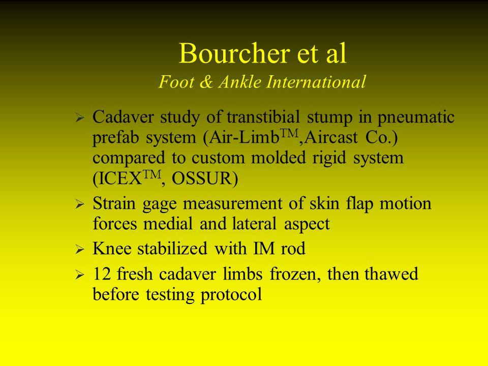 Bourcher et al Foot & Ankle International