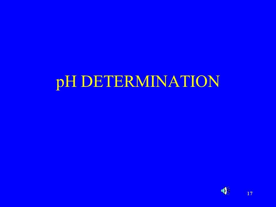 pH DETERMINATION