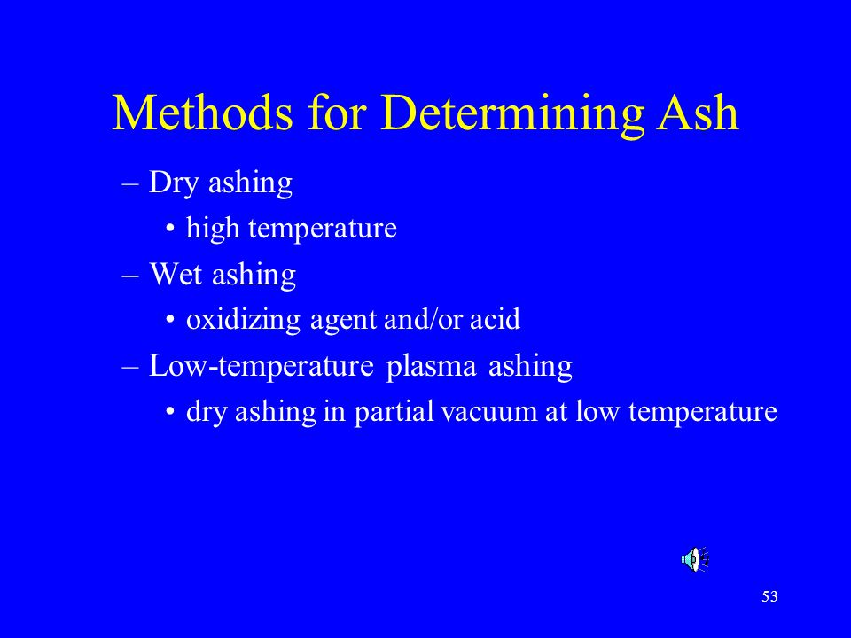 Methods for Determining Ash