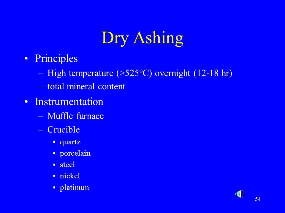 Dry Ashing Principles Instrumentation