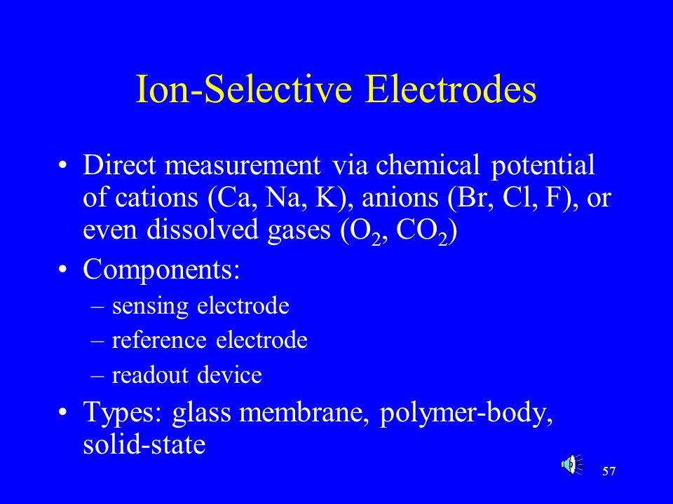 Ion-Selective Electrodes