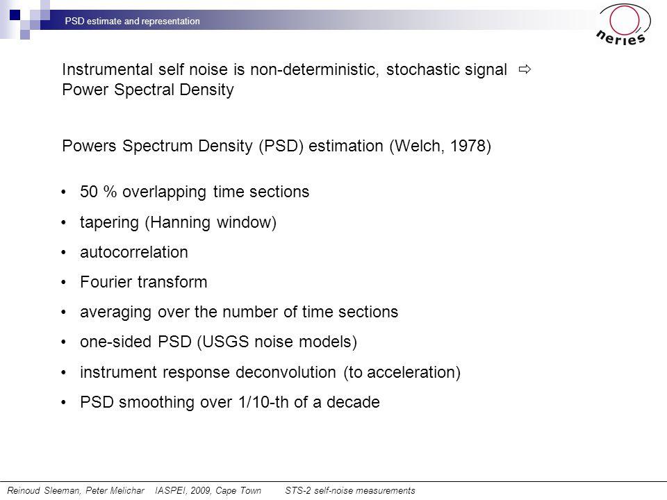 Powers Spectrum Density (PSD) estimation (Welch, 1978)