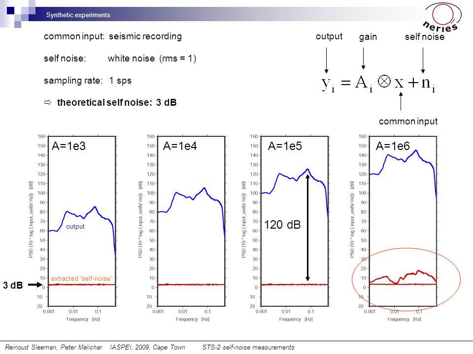 A=1e3 A=1e4 A=1e5 A=1e6 120 dB common input: seismic recording