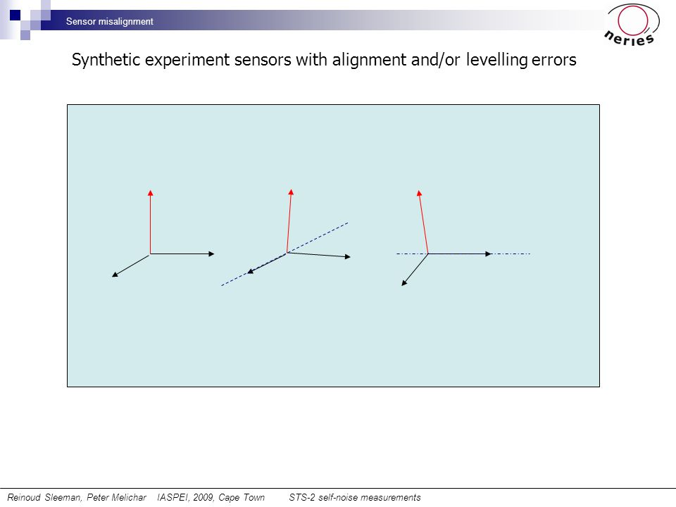 Synthetic experiment sensors with alignment and/or levelling errors