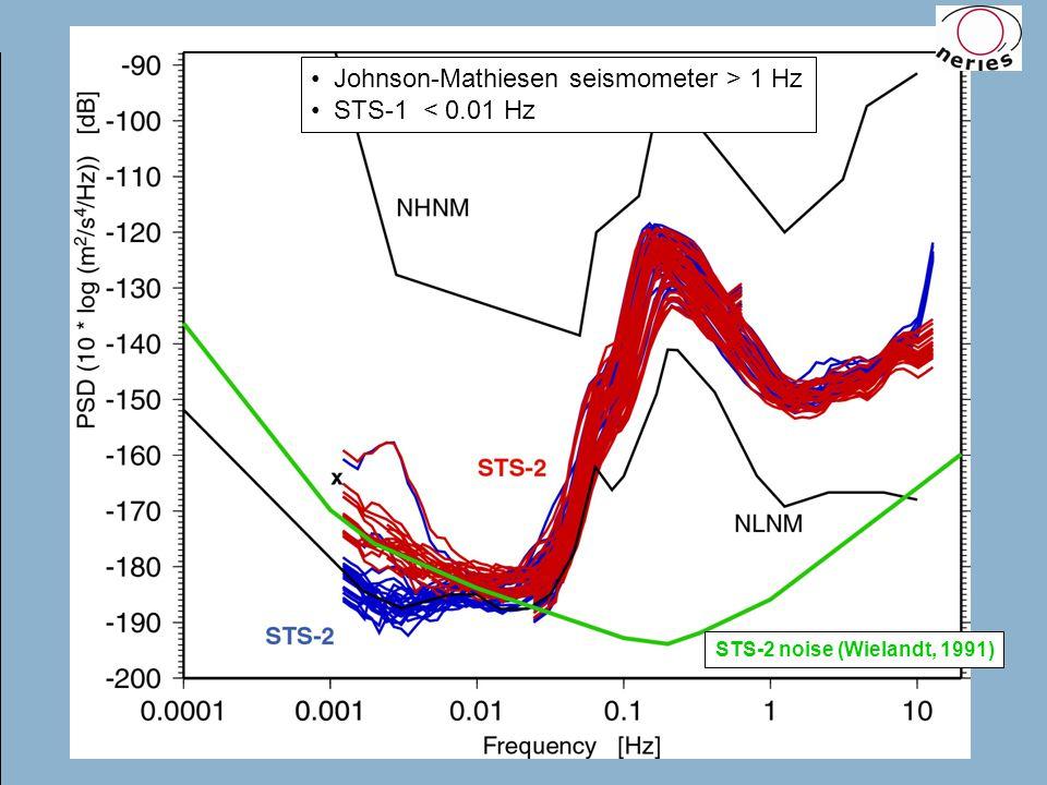 Johnson-Mathiesen seismometer > 1 Hz STS-1 < 0.01 Hz