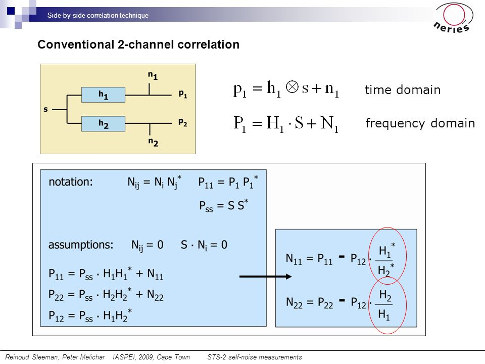 Conventional 2-channel correlation