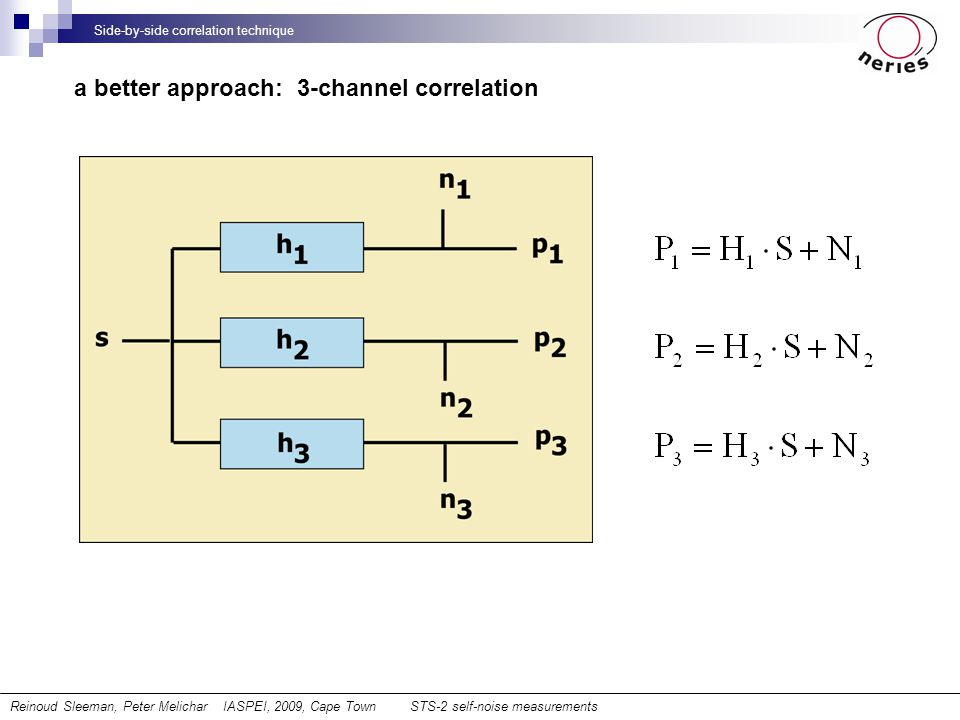 a better approach: 3-channel correlation