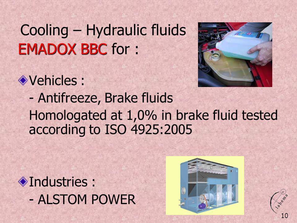 Cooling – Hydraulic fluids