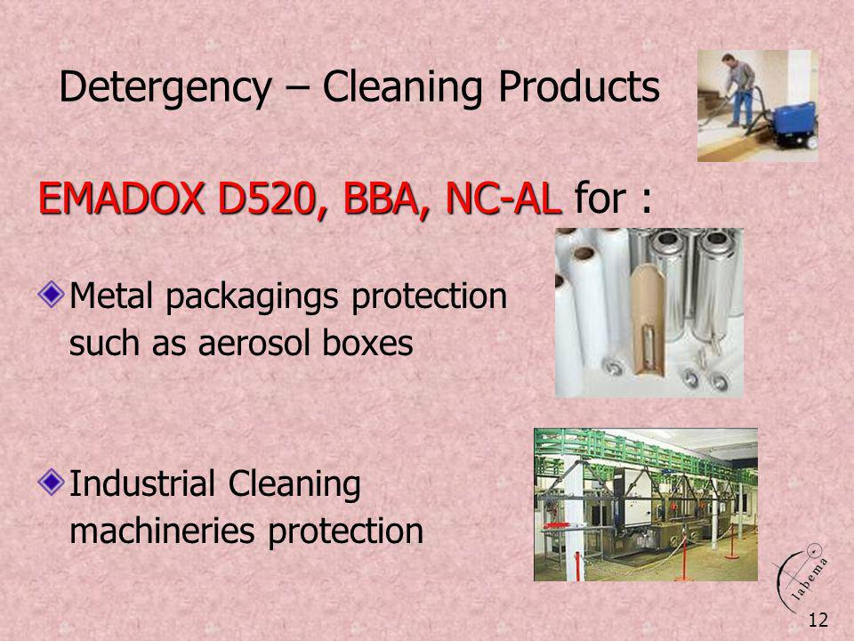 Detergency – Cleaning Products