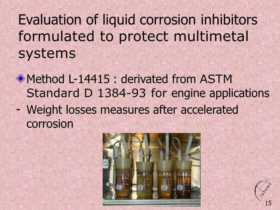 Evaluation of liquid corrosion inhibitors formulated to protect multimetal systems